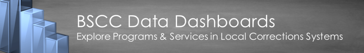 BSCC Data Dashboards Programs and Services in Local Corrections Systems